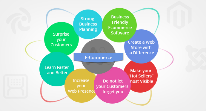 Tips to get Ecommerce solutions