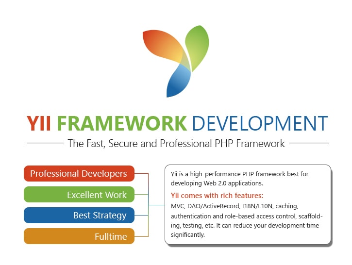 yii-framework-development