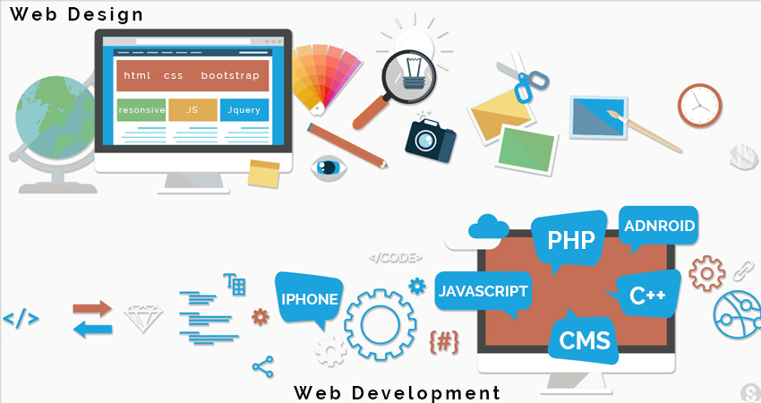 choose the best team of mobile designers and developers