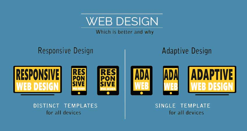Difference between Responsive and Adaptive Web Design