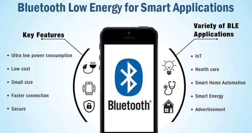 Bluetooth Low Energy App Development