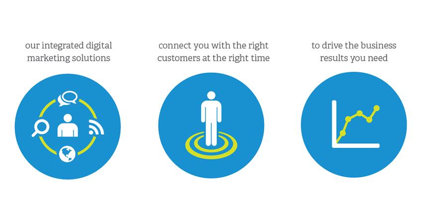Personalization | top in Digital Marketing campaign