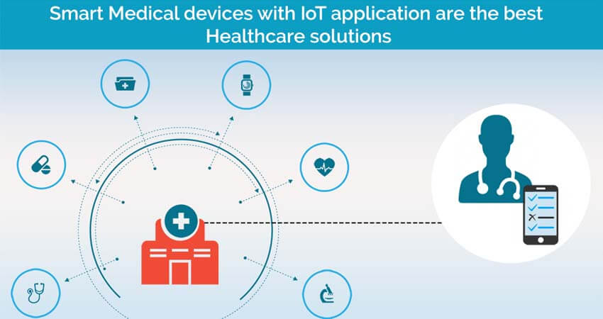 Internet of Things in Healthcare | IoT Healthcare Solutions