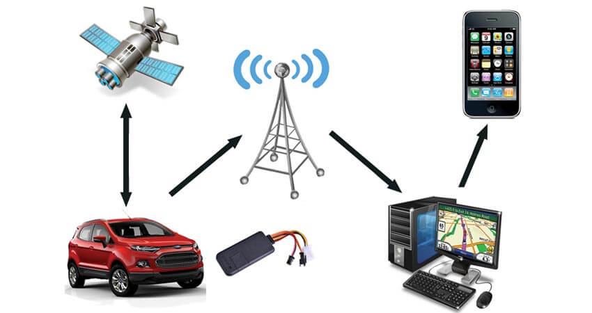 Vehicle Tracking System >> Vehicle Tracking System Iot Based Applications For Vehicle Tracking