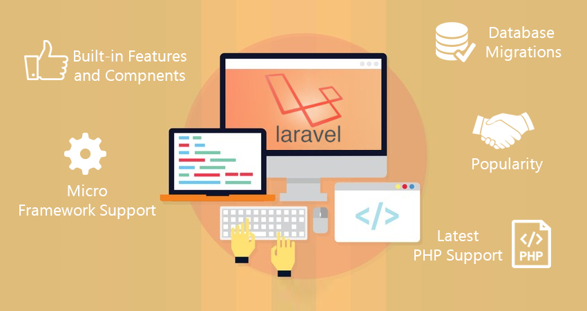 laravel for php development