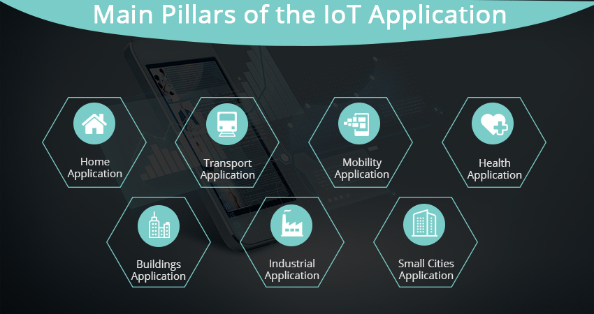 pillars of IoT application development