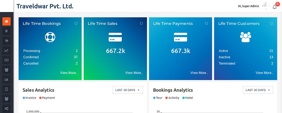 Traveldwar_Manager_Dashboard