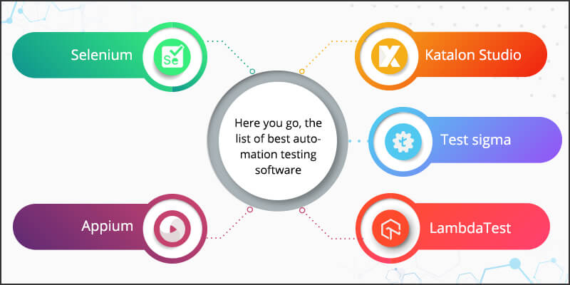 best automation testing software