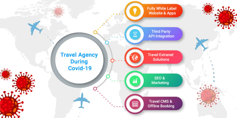 Travel Business with Technology Solutions