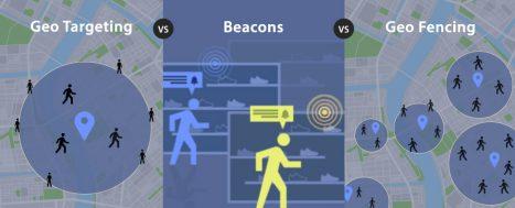 Location-based Marketing  Geo-fencing vs Geo-targeting vs Beacons