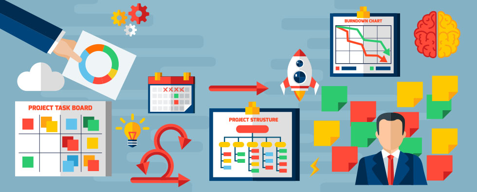 What Are The 10 Key Characteristics Of Agile Project Management
