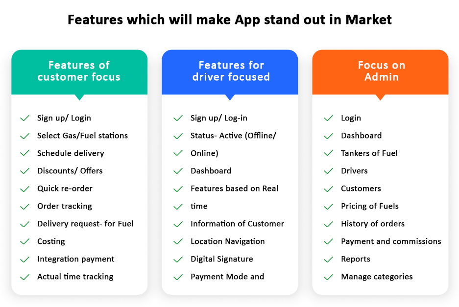 Features which will make App stand out in Market