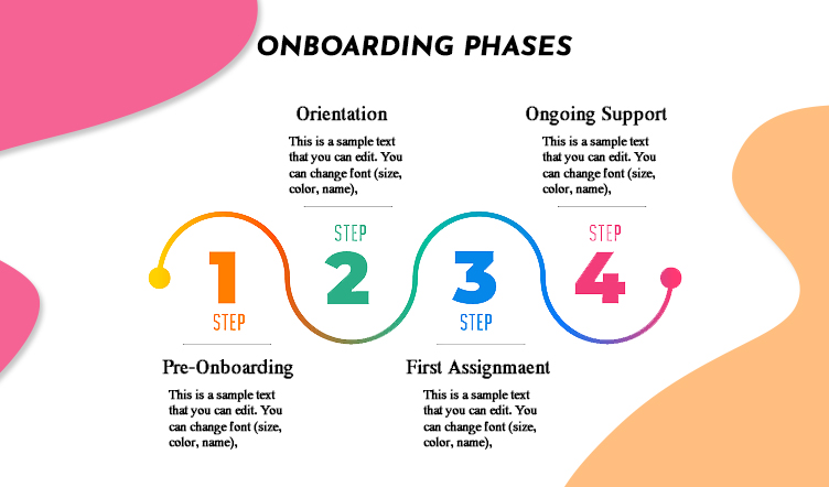 4 Phases of on-boarding