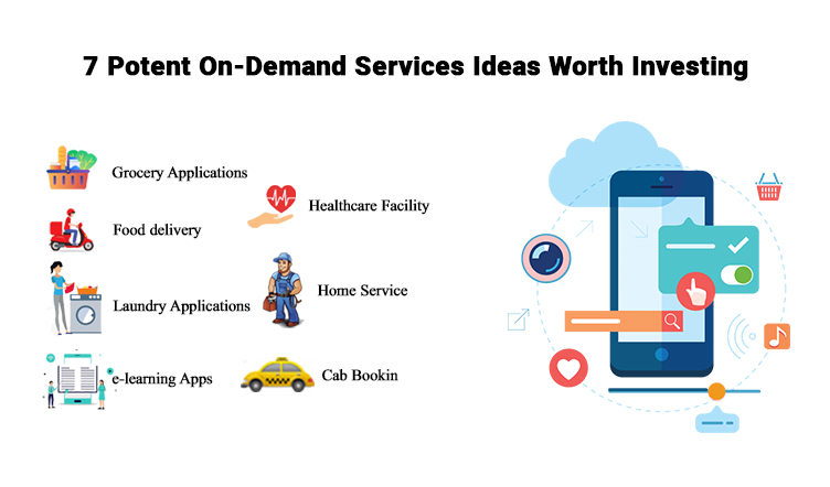 Potent On-Demand Services Ideas Worth Investing