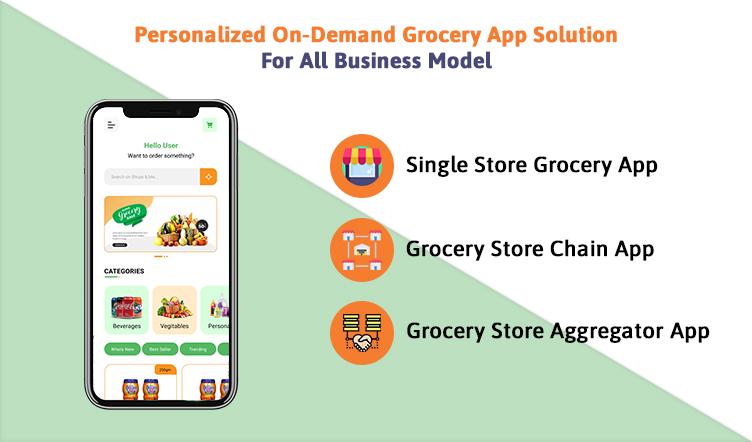 Grocery App Development Business Model